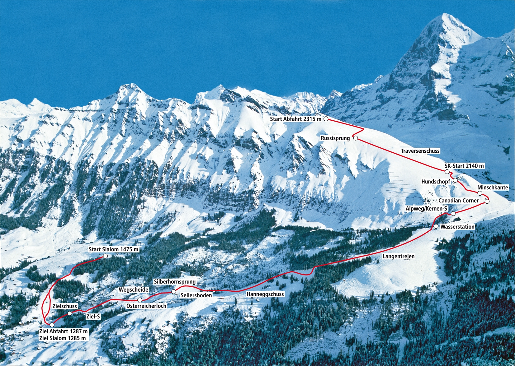 Overview Race Courses Internationale Lauberhornrennen Wengen